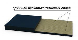 техпластина-ткань